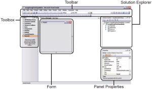 Gambar 7. Tampilan Area Kerja Visual C# (C++) 2005